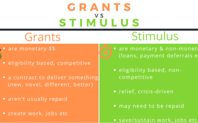 Grants vs Stimulus – What's the Difference?
